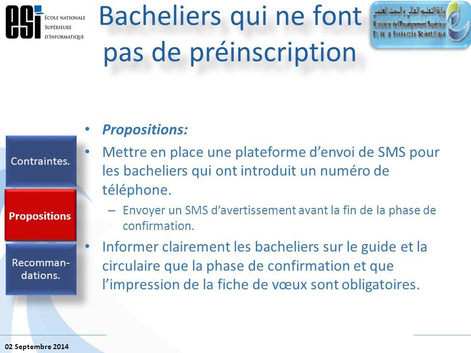02 Septembre 2014 Propositions: Mettre en place une plateforme d'envoi de SMS pour les bacheliers qui ont introduit un numéro de téléphone. – Envoyer