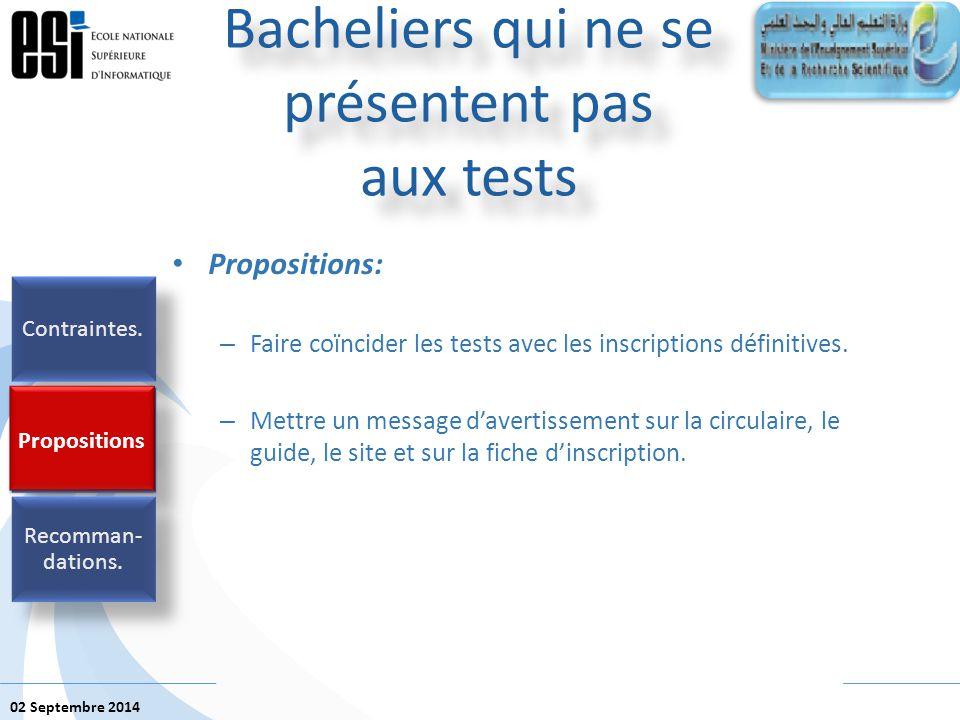 02 Septembre 2014 Propositions: – Faire coïncider les tests avec les inscriptions définitives. – Mettre un message d'avertissement sur la circulaire,