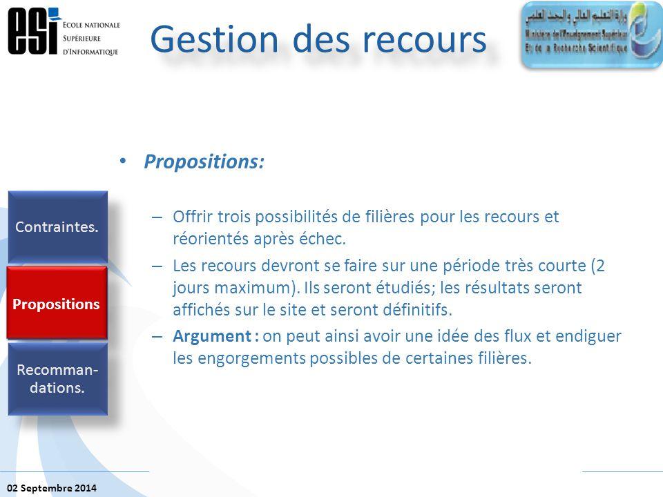 02 Septembre 2014 Propositions: – Offrir trois possibilités de filières pour les recours et réorientés après échec. – Les recours devront se faire sur