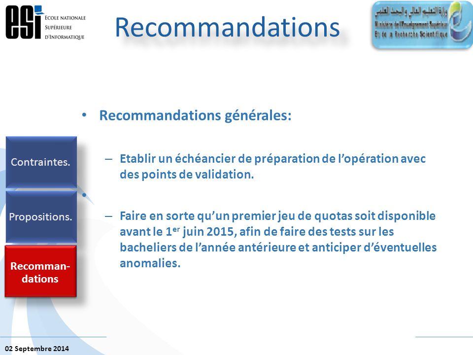 02 Septembre 2014 Recommandations générales: – Etablir un échéancier de préparation de l'opération avec des points de validation. – Faire en sorte qu'