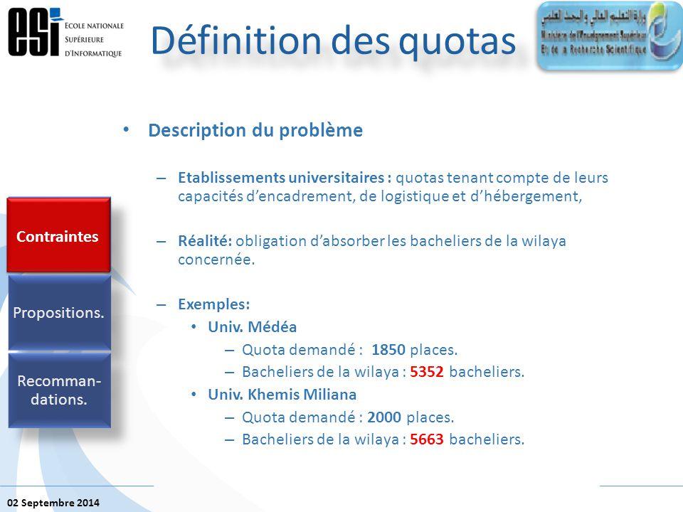 Description du problème – Etablissements universitaires : quotas tenant compte de leurs capacités d'encadrement, de logistique et d'hébergement, – Réa
