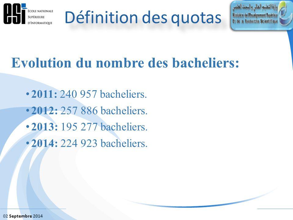 02 Septembre 2014 Evolution du nombre des bacheliers: 2011: 240 957 bacheliers. 2012: 257 886 bacheliers. 2013: 195 277 bacheliers. 2014: 224 923 bach