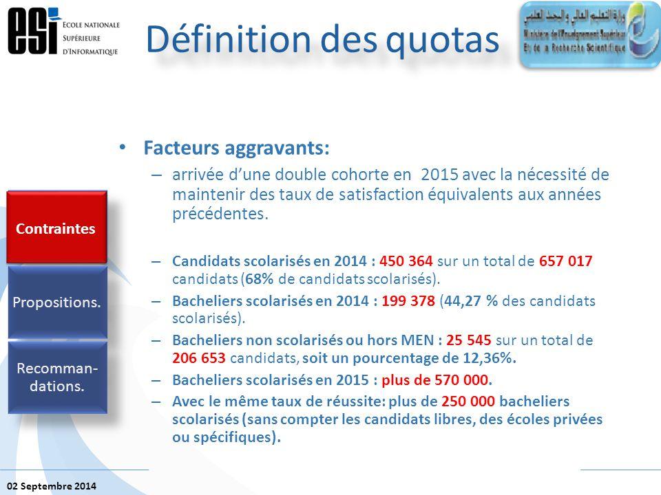 02 Septembre 2014 Facteurs aggravants: – arrivée d'une double cohorte en 2015 avec la nécessité de maintenir des taux de satisfaction équivalents aux