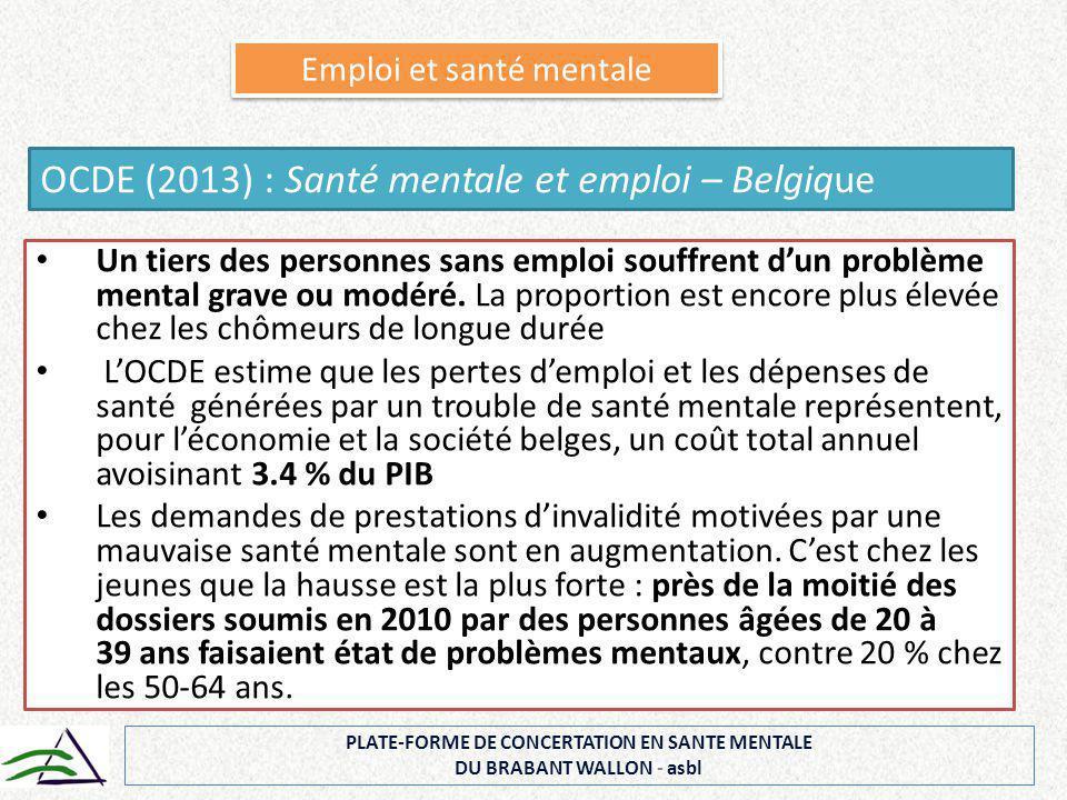 Un tiers des personnes sans emploi souffrent d'un problème mental grave ou modéré. La proportion est encore plus élevée chez les chômeurs de longue du