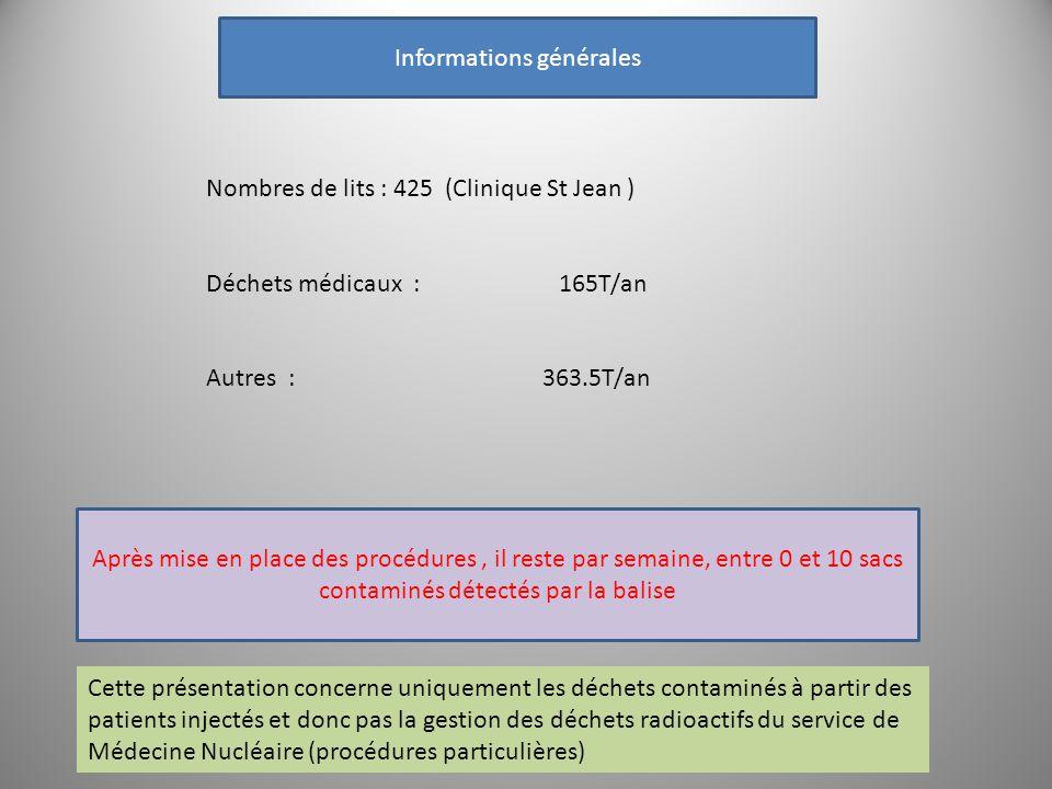 Informations générales Nombres de lits : 425 (Clinique St Jean ) Déchets médicaux : 165T/an Autres : 363.5T/an Après mise en place des procédures, il