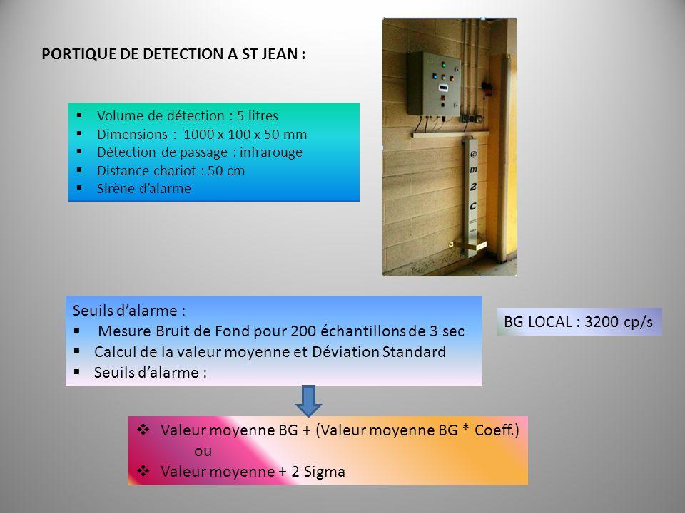 PORTIQUE DE DETECTION A ST JEAN :  Volume de détection : 5 litres  Dimensions : 1000 x 100 x 50 mm  Détection de passage : infrarouge  Distance ch