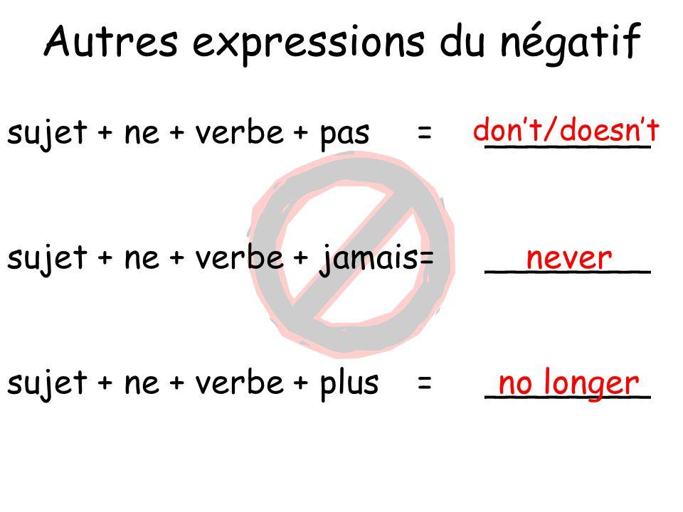 Autres expressions du négatif sujet + ne + verbe + pas=________ sujet + ne + verbe + jamais=________ sujet + ne + verbe + plus=________ don't/doesn't