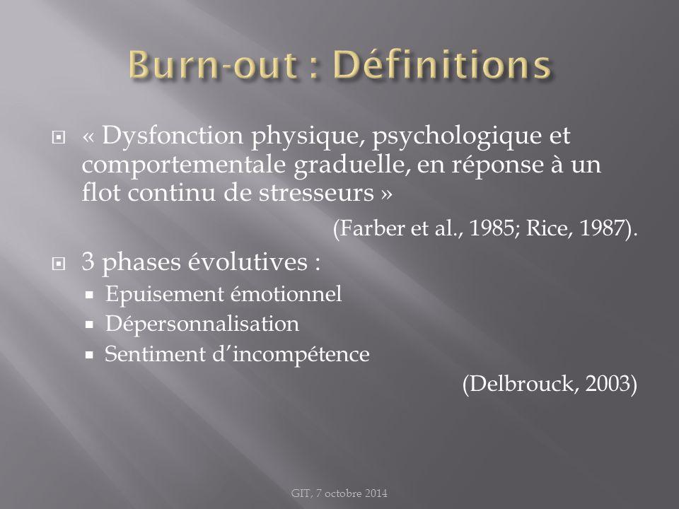  « Dysfonction physique, psychologique et comportementale graduelle, en réponse à un flot continu de stresseurs » (Farber et al., 1985; Rice, 1987).