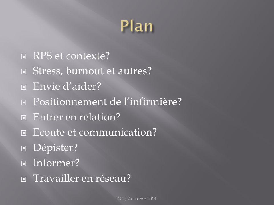  RPS et contexte?  Stress, burnout et autres?  Envie d'aider?  Positionnement de l'infirmière?  Entrer en relation?  Ecoute et communication? 