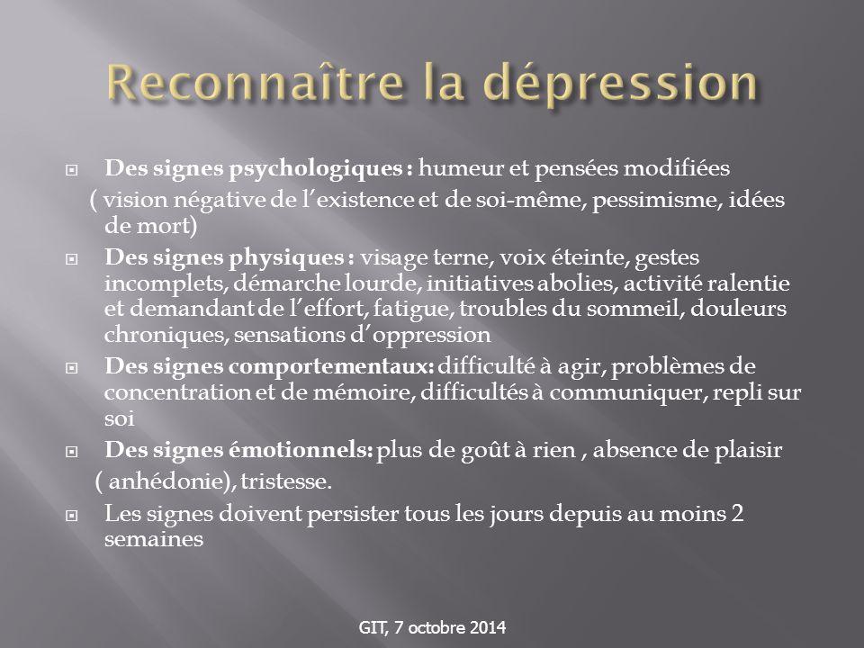GIT, 7 octobre 2014  Des signes psychologiques : humeur et pensées modifiées ( vision négative de l'existence et de soi-même, pessimisme, idées de mo