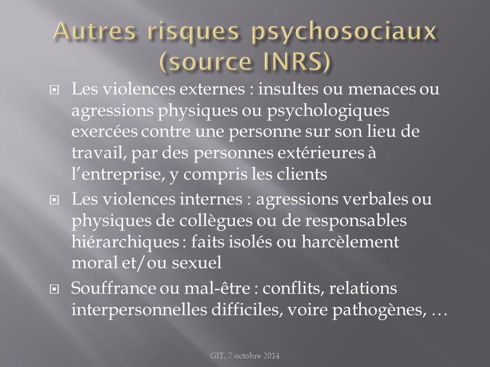  Les violences externes : insultes ou menaces ou agressions physiques ou psychologiques exercées contre une personne sur son lieu de travail, par des