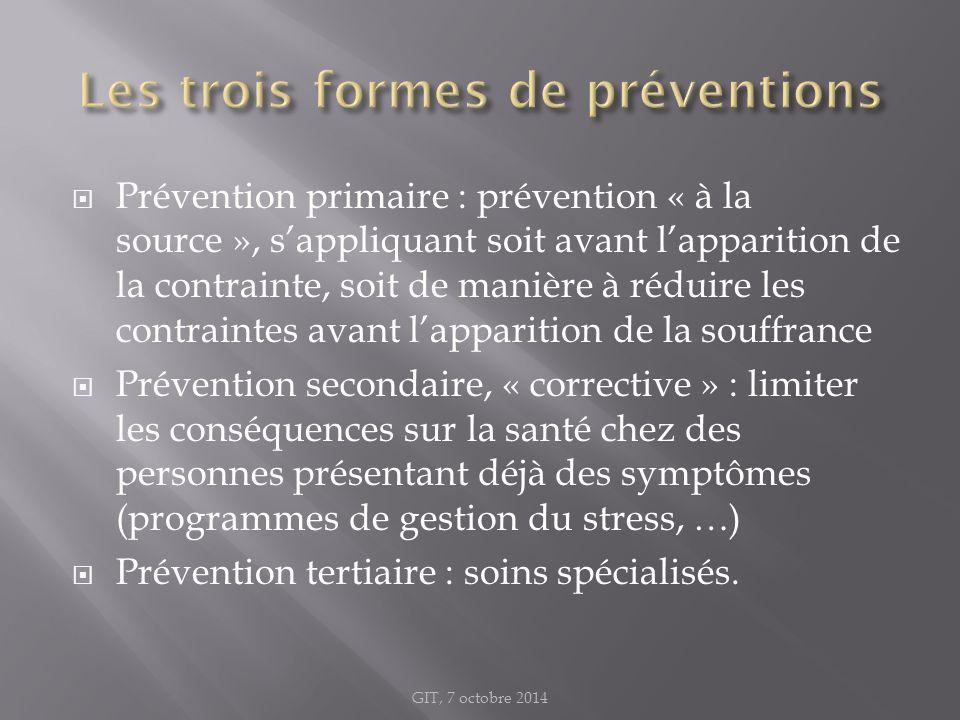  Prévention primaire : prévention « à la source », s'appliquant soit avant l'apparition de la contrainte, soit de manière à réduire les contraintes a