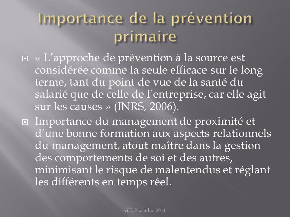  « L'approche de prévention à la source est considérée comme la seule efficace sur le long terme, tant du point de vue de la santé du salarié que de