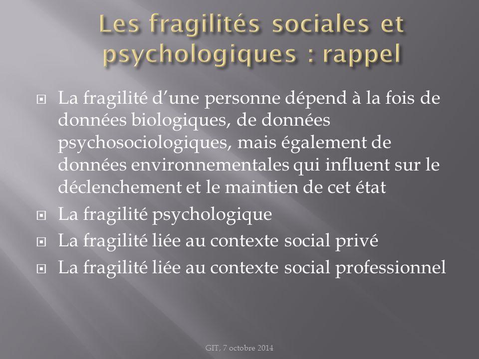  La fragilité d'une personne dépend à la fois de données biologiques, de données psychosociologiques, mais également de données environnementales qui