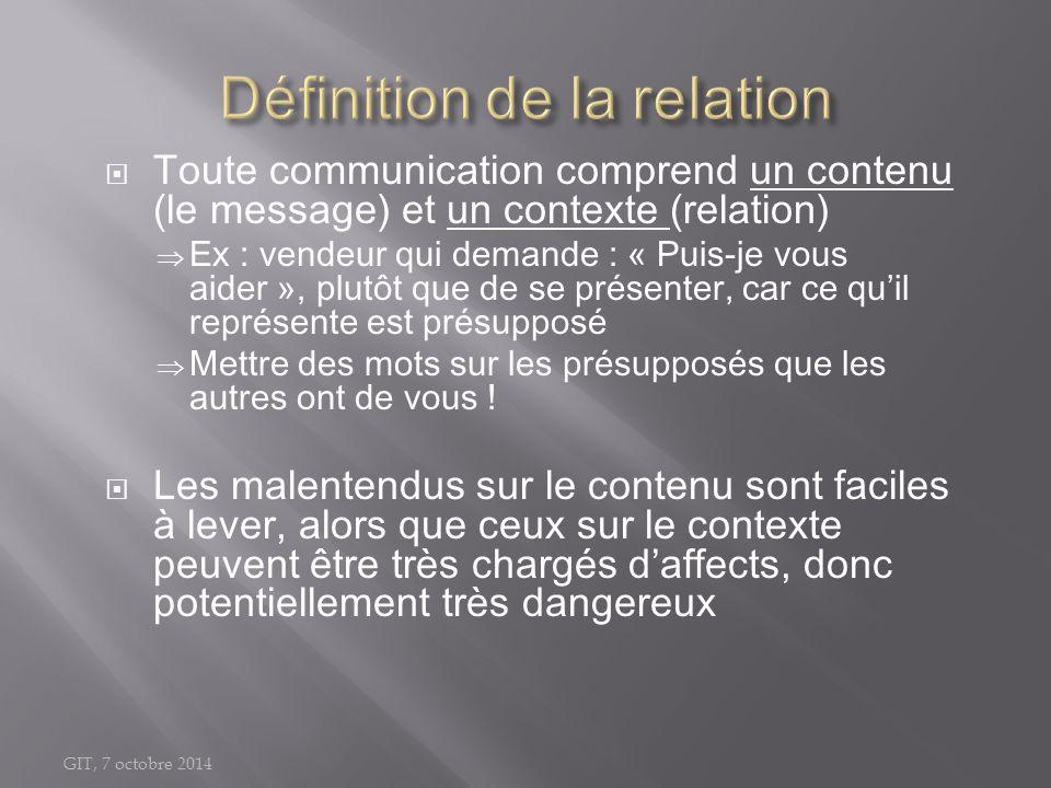  Toute communication comprend un contenu (le message) et un contexte (relation)  Ex : vendeur qui demande : « Puis-je vous aider », plutôt que de se