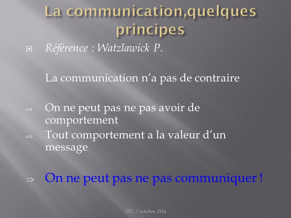  Référence : Watzlawick P. La communication n'a pas de contraire  On ne peut pas ne pas avoir de comportement  Tout comportement a la valeur d'un m