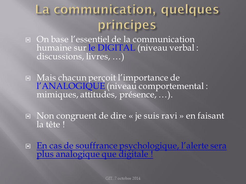  On base l'essentiel de la communication humaine sur le DIGITAL (niveau verbal : discussions, livres, …)  Mais chacun perçoit l'importance de l'ANAL
