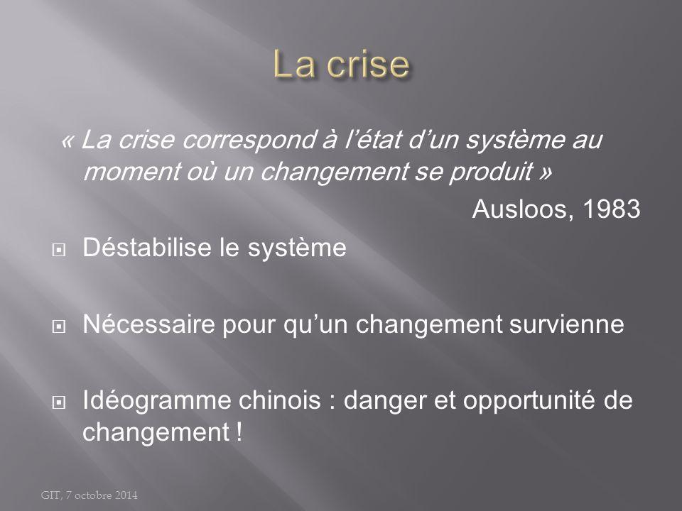 GIT, 7 octobre 2014 « La crise correspond à l'état d'un système au moment où un changement se produit » Ausloos, 1983  Déstabilise le système  Néces