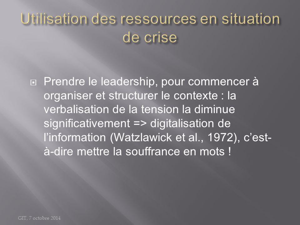 GIT, 7 octobre 2014  Prendre le leadership, pour commencer à organiser et structurer le contexte : la verbalisation de la tension la diminue signific