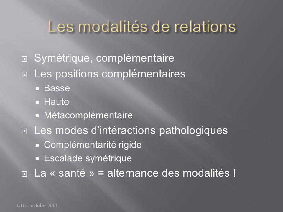 GIT, 7 octobre 2014  Symétrique, complémentaire  Les positions complémentaires  Basse  Haute  Métacomplémentaire  Les modes d'intéractions patho