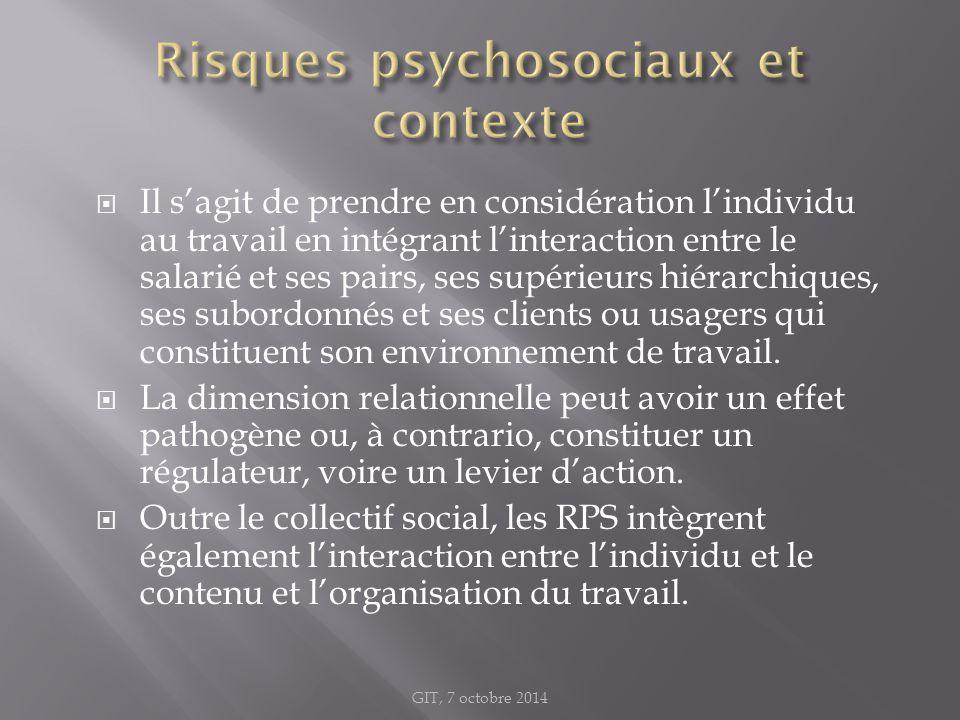  La loi oblige l'employeur à évaluer les risques y compris psychosociaux et de préserver la santé physique, mais aussi mentale des salariés (art.