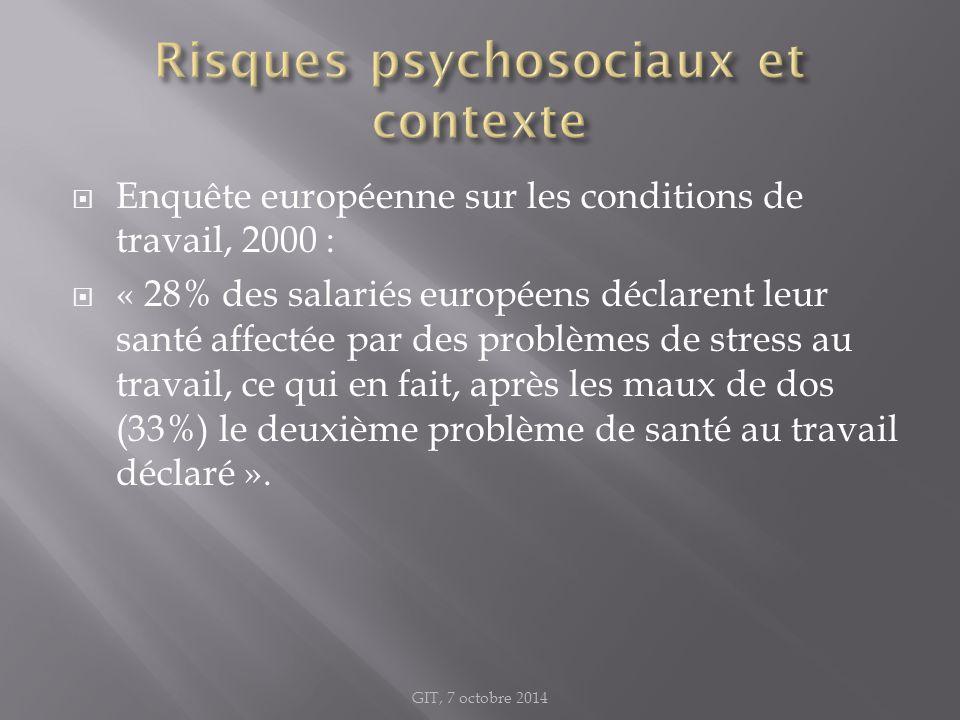  Enquête européenne sur les conditions de travail, 2000 :  « 28% des salariés européens déclarent leur santé affectée par des problèmes de stress au