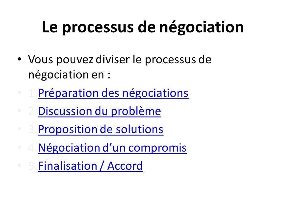 Le processus de négociation Vous pouvez diviser le processus de négociation en : 1.Préparation des négociationsPréparation des négociations 2.Discussion du problèmeDiscussion du problème 3.Proposition de solutionsProposition de solutions 4.Négociation d'un compromisNégociation d'un compromis 5.Finalisation / AccordFinalisation / Accord