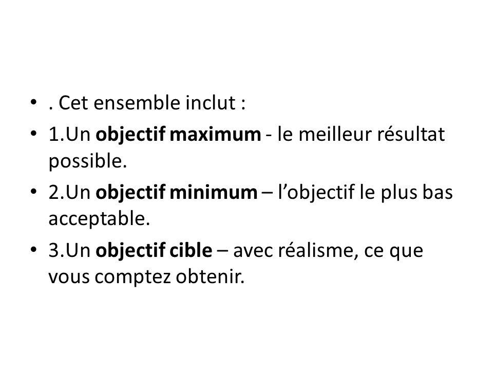 . Cet ensemble inclut : 1.Un objectif maximum - le meilleur résultat possible. 2.Un objectif minimum – l'objectif le plus bas acceptable. 3.Un objecti