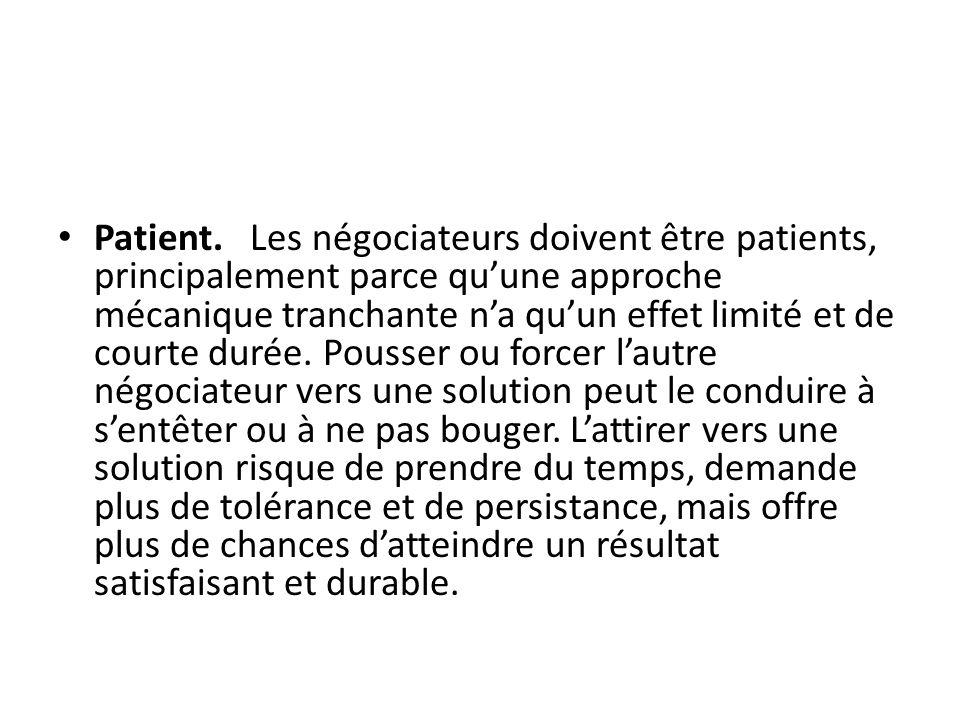 Patient.