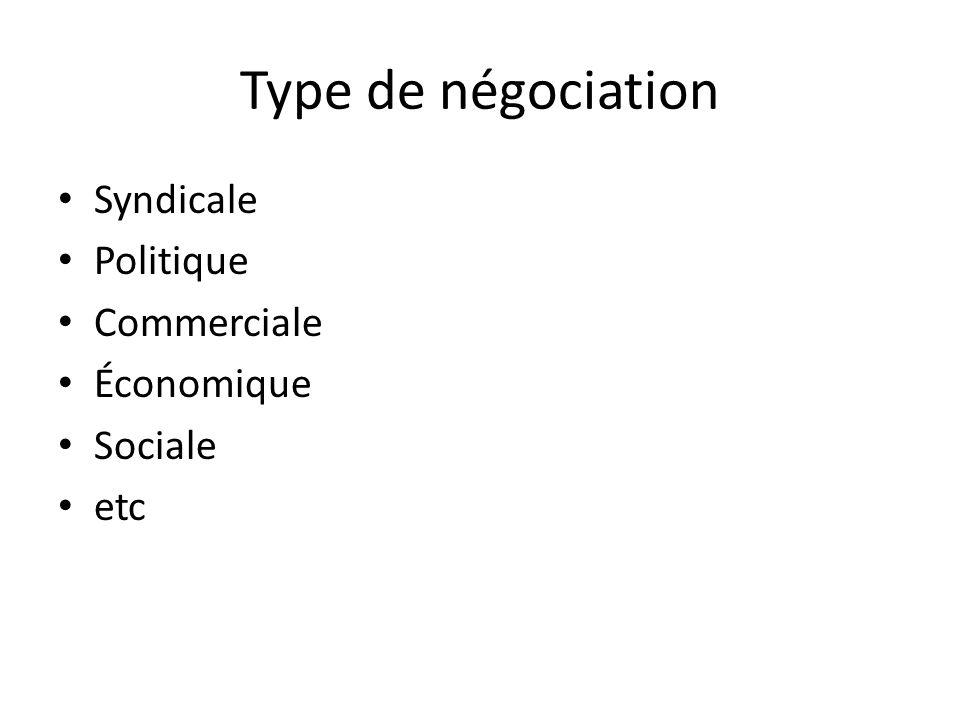 Type de négociation Syndicale Politique Commerciale Économique Sociale etc