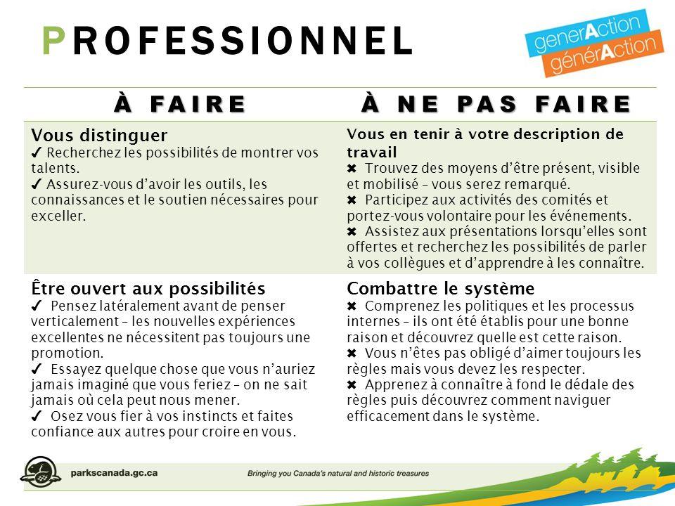 PROFESSIONNEL À FAIRE À NE PAS FAIRE Vous distinguer ✔ Recherchez les possibilités de montrer vos talents.