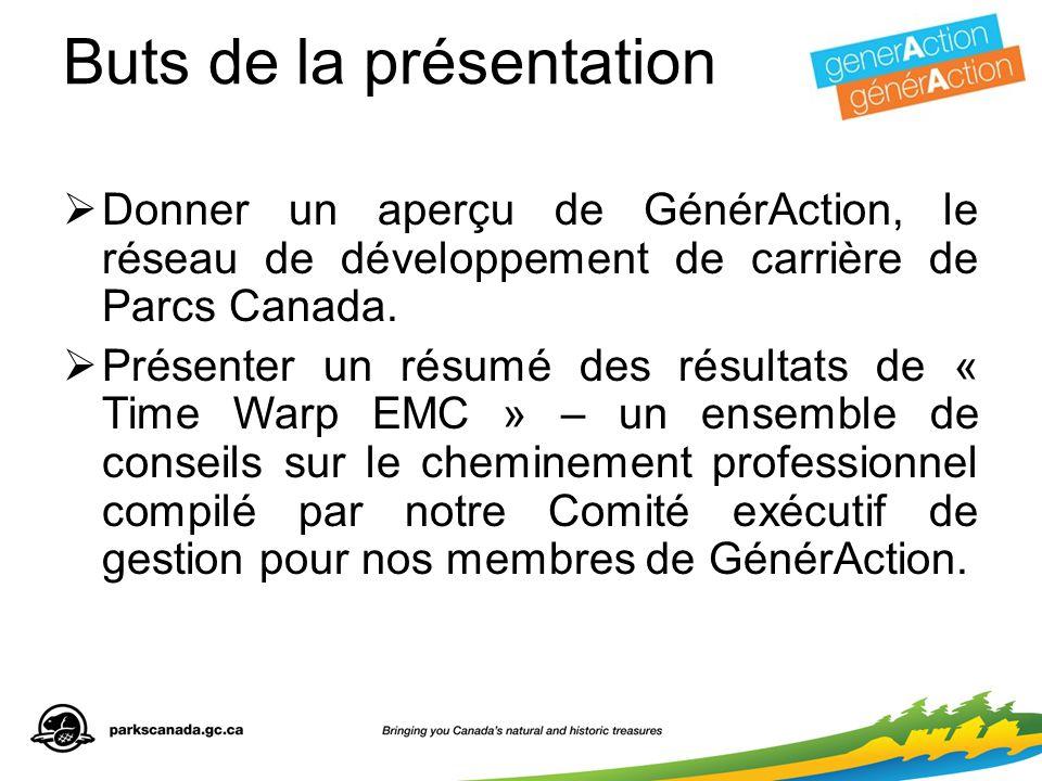 Buts de la présentation  Donner un aperçu de GénérAction, le réseau de développement de carrière de Parcs Canada.  Présenter un résumé des résultats