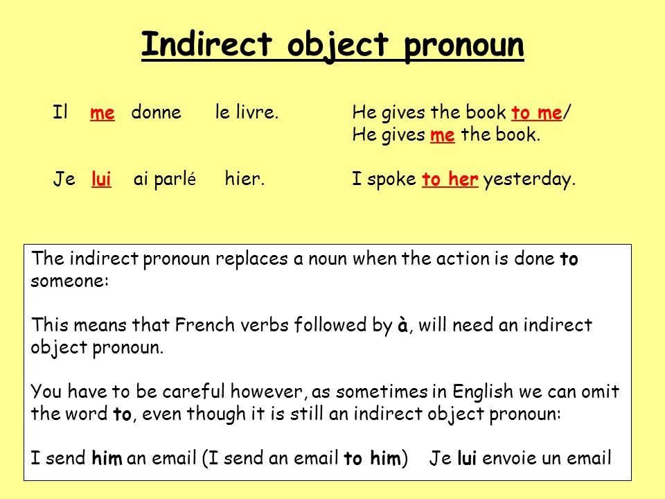 Indirect object pronoun Here is a list of the indirect object pronouns: Singular Plural to me me/m' to us nous to you te/t' to you vous to him, her, it lui to them leur