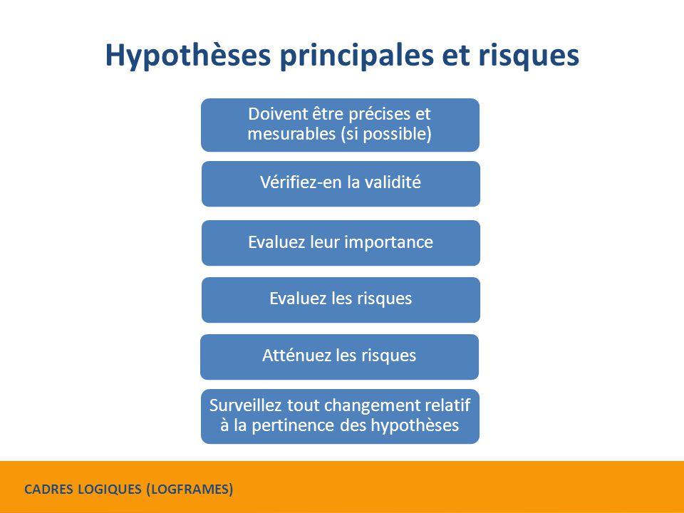 Hypothèses principales et risques Doivent être précises et mesurables (si possible) Vérifiez-en la validité Evaluez leur importance Evaluez les risques Atténuez les risques Surveillez tout changement relatif à la pertinence des hypothèses CADRES LOGIQUES (LOGFRAMES)
