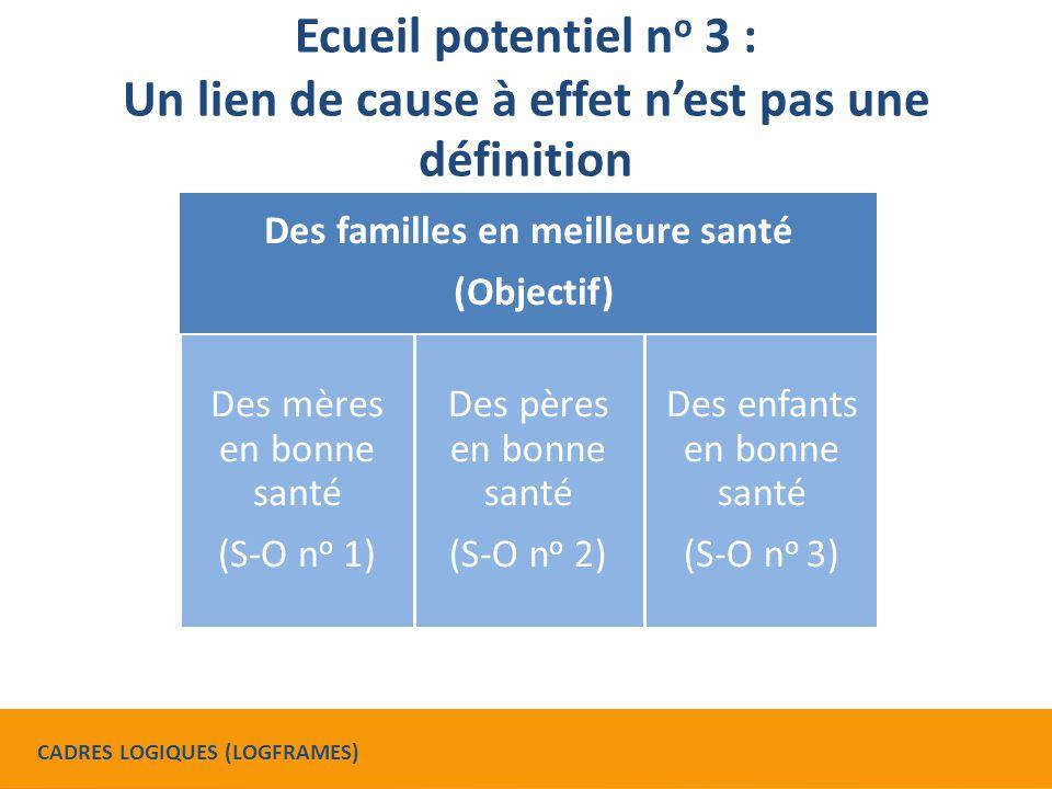 Des enfants en bonne santé (S-O n o 3) Des pères en bonne santé (S-O n o 2) Des mères en bonne santé (S-O n o 1) Ecueil potentiel n o 3 : Un lien de cause à effet n'est pas une définition Des familles en meilleure santé (Objectif) CADRES LOGIQUES (LOGFRAMES)
