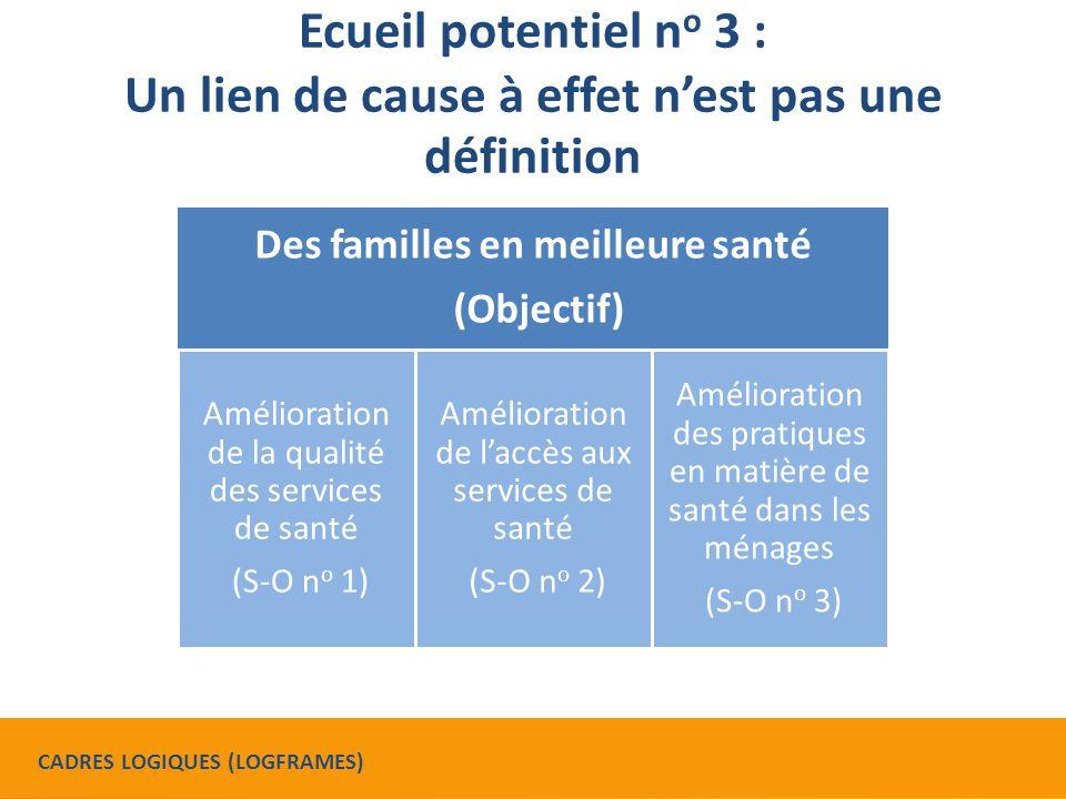 Des familles en meilleure santé (Objectif) Amélioration de la qualité des services de santé (S-O n o 1) Amélioration de l'accès aux services de santé (S-O n o 2) Amélioration des pratiques en matière de santé dans les ménages (S-O n o 3) Ecueil potentiel n o 3 : Un lien de cause à effet n'est pas une définition CADRES LOGIQUES (LOGFRAMES)
