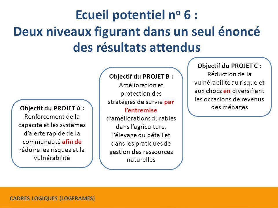 Objectif du PROJET A : Renforcement de la capacité et les systèmes d'alerte rapide de la communauté afin de réduire les risques et la vulnérabilité Objectif du PROJET B : Amélioration et protection des stratégies de survie par l'entremise d'améliorations durables dans l'agriculture, l'élevage du bétail et dans les pratiques de gestion des ressources naturelles Objectif du PROJET C : Réduction de la vulnérabilité au risque et aux chocs en diversifiant les occasions de revenus des ménages Ecueil potentiel n o 6 : Deux niveaux figurant dans un seul énoncé des résultats attendus CADRES LOGIQUES (LOGFRAMES)