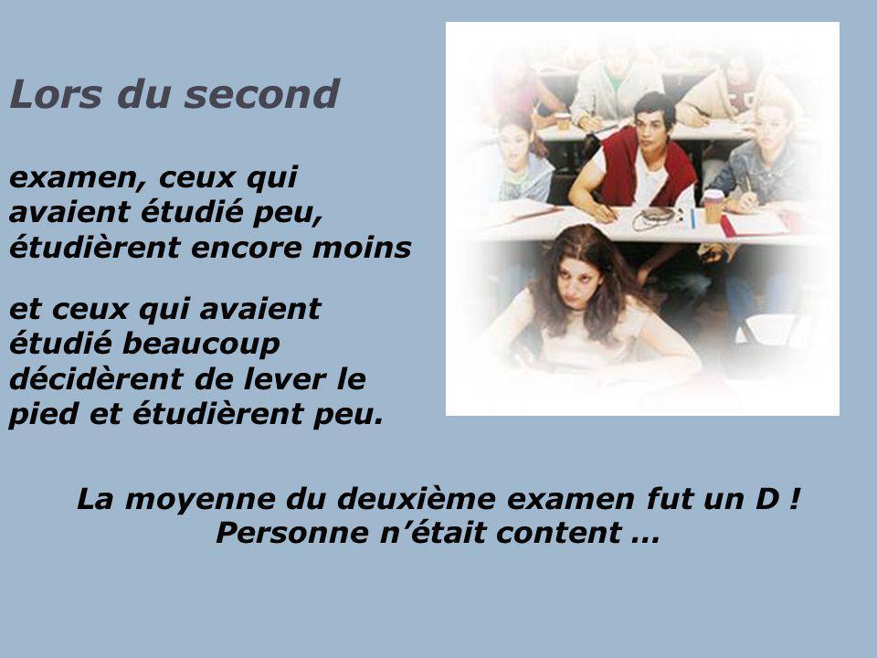 Au résultat du premier examen: Tout le monde obtint un B. Ceux qui avaient étudié en y passant du temps étaient déçus et ceux qui avaient étudié peu é