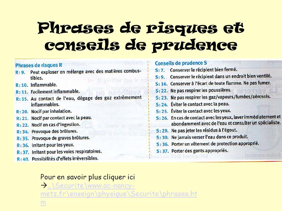 Pictogrammes Pour en savoir plus cliquer ici ..\Securite\www.ac-nancy- metz.fr\enseign\physique\Securite\Symboles.htm..\Securite\www.ac-nancy- metz.f