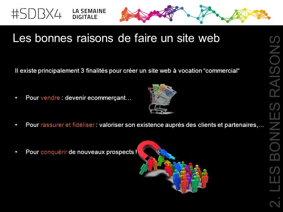 """Les bonnes raisons de faire un site web Il existe principalement 3 finalités pour créer un site web à vocation """"commercial"""" Pour vendre : devenir ecom"""