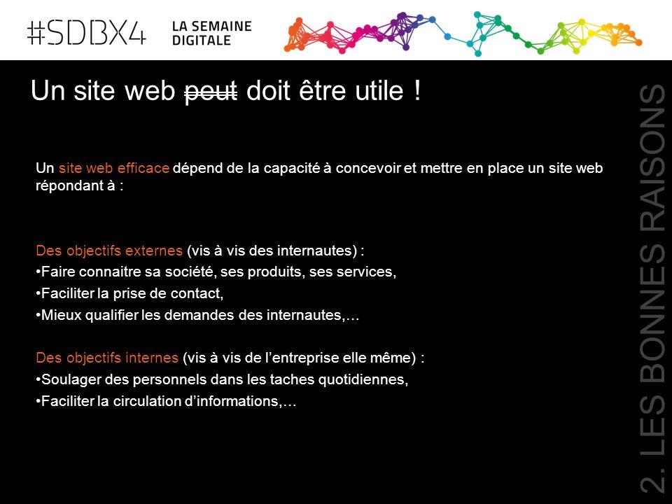 Un site web peut doit être utile ! Un site web efficace dépend de la capacité à concevoir et mettre en place un site web répondant à : Des objectifs e