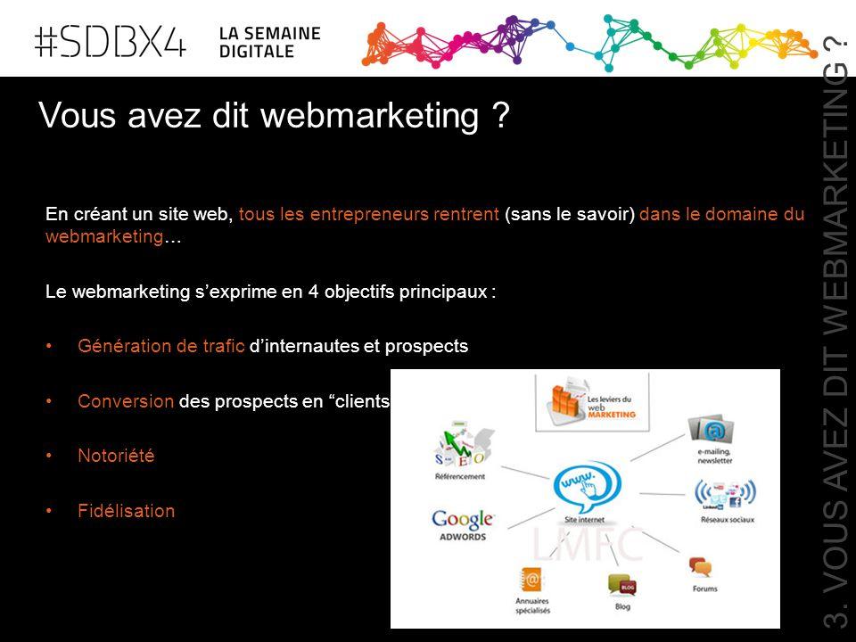Vous avez dit webmarketing ? En créant un site web, tous les entrepreneurs rentrent (sans le savoir) dans le domaine du webmarketing… Le webmarketing