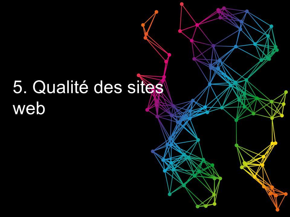 5. Qualité des sites web