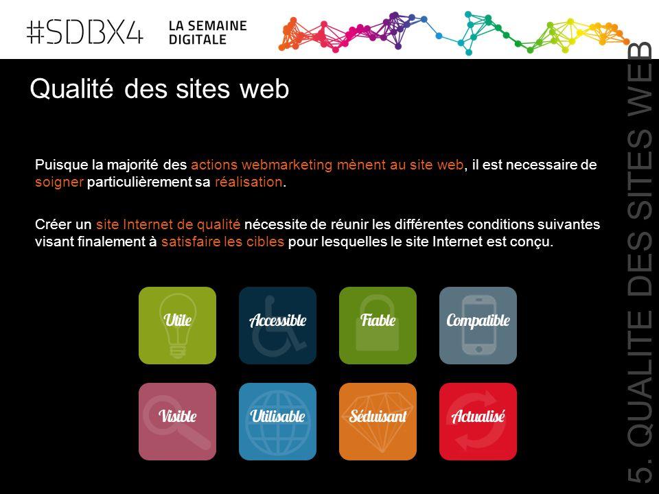 Qualité des sites web Puisque la majorité des actions webmarketing mènent au site web, il est necessaire de soigner particulièrement sa réalisation. C