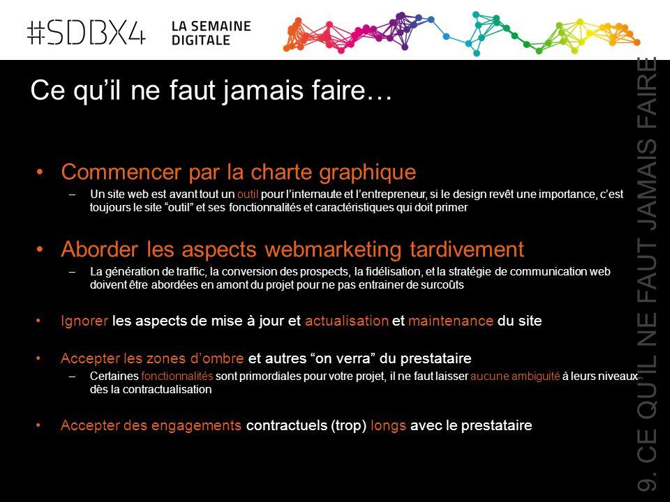 Ce qu'il ne faut jamais faire… 9. CE QU'IL NE FAUT JAMAIS FAIRE Commencer par la charte graphique –Un site web est avant tout un outil pour l'internau