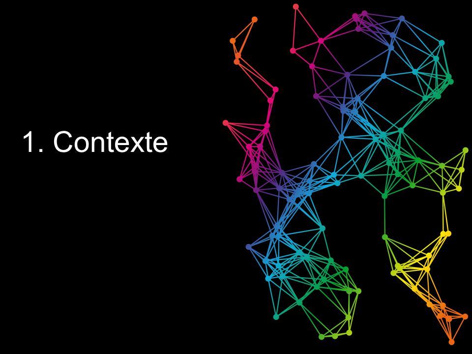 Remontons dans le temps 1990 - Annonce publique du World Wide Web 1992 - 1.000.000 ordinateurs connectés 1993 - Apparition du 1er Navigateur web NCSA Mosaic 1994 - création du W3C : organisme de normalisation.