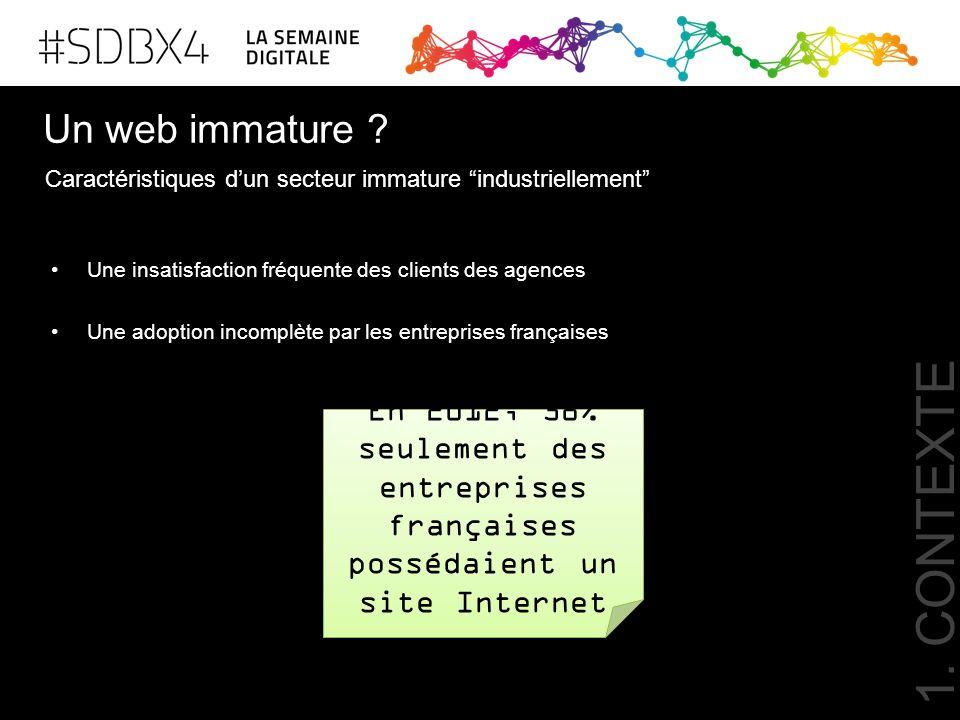 Un web immature ? Une insatisfaction fréquente des clients des agences Une adoption incomplète par les entreprises françaises Caractéristiques d'un se