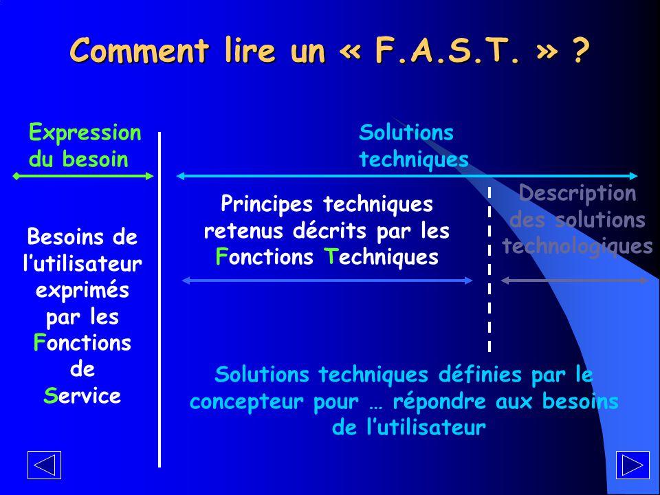 … et ci-dessous avec des solutions alternatives Principes de solutions non retenues PrincipesAlternatifs = divergence en OU