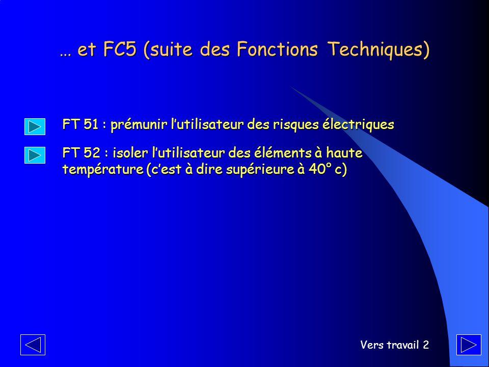 … nous pouvons regarder ensemble de plus près chaque Fonction Technique intéressant les Fonctions de Service FP1 … : Cliquez sur le bouton correspondant à la fonction technique que vous souhaitez approfondir … FT101: Convertir de l'énergie électrique en énergie mécanique FT102: Fournir de l'énergie mécanique à l'air = accroître son énergie cinétique = accroître sa vitesse FT111 : Echanger de la chaleur avec l'air FT121 : Acquérir l'information « présence des mains » FT110: Convertir de l'énergie électrique en énergie thermique = convertir de l'énergie électrique en « chaleur » FT122 : Traiter les informations FT123 : Distribuer l'énergie selon les ordres de l'unité de traitement des informations Suite des FT Vers travail 2