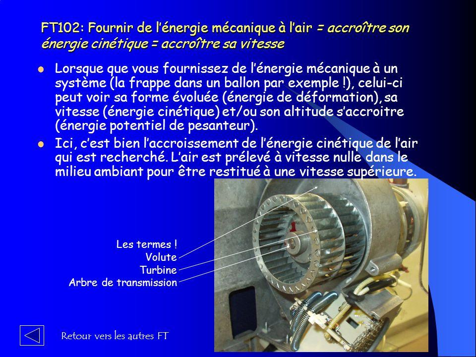 FT101: Convertir de l'énergie électrique en énergie mécanique Retour vers les autres FT Vous connaissez, sans le savoir, le nom d'un composant fort répandu qui, alimenté en énergie électrique (par des fils) transforme cette énergie en énergie mécanique (=un mouvement associé à une action mécanique).